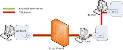 Купить Приватные Прокси Для Инстаграм: Прокси Сервер